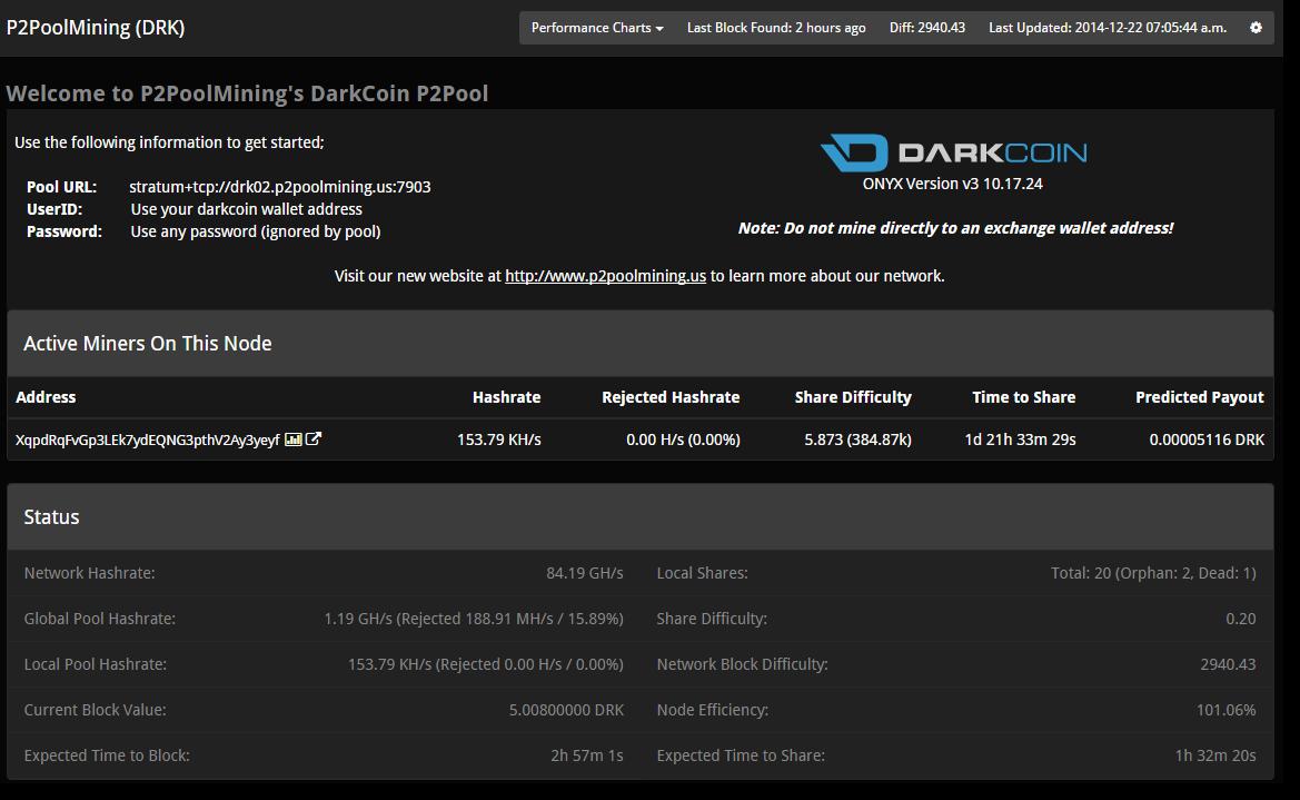 Darkcoin Mining Pool | P2PoolMining US